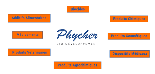 Phycher Bio Developpement