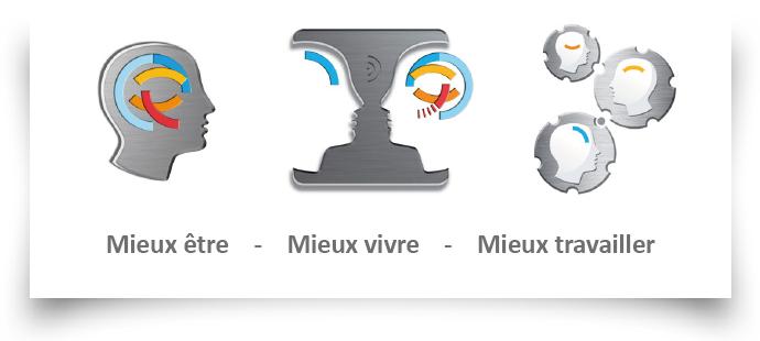 Logo Ime Conseil
