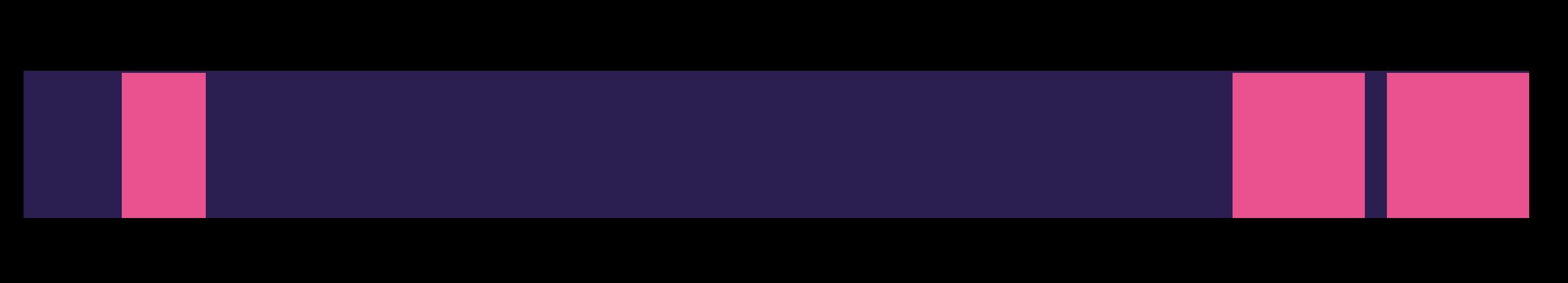 Logo Invest Am