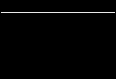 Capture d'écran du site de Atelier des 3 Mondes