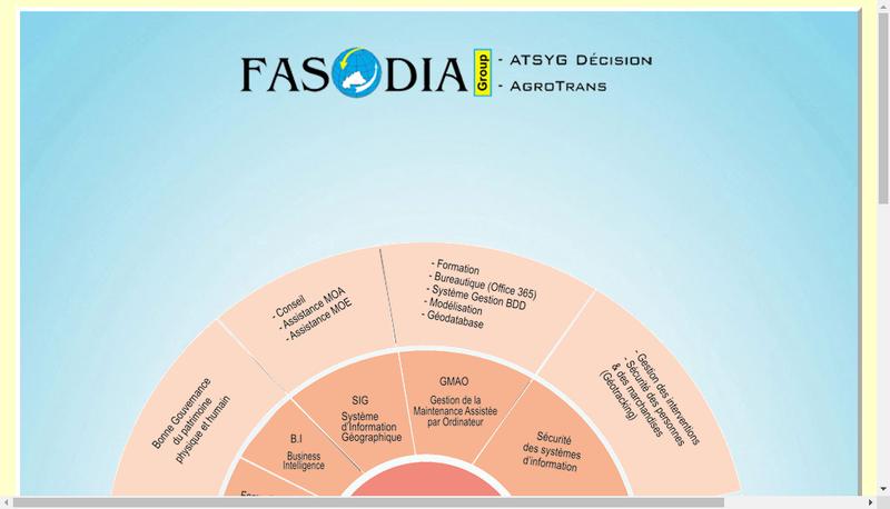 Capture d'écran du site de Fasodia