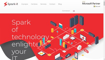 Site internet de Spark It