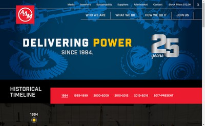 Site internet de Metaldyne International France
