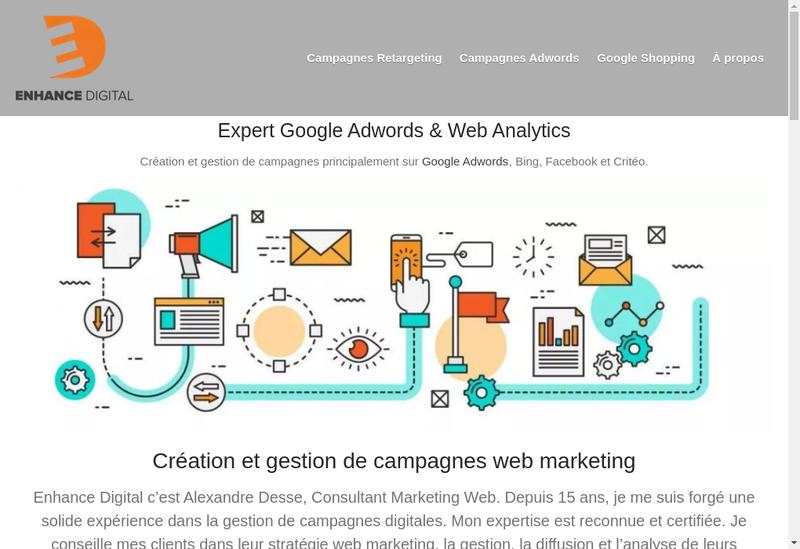 Capture d'écran du site de Enhance Digital