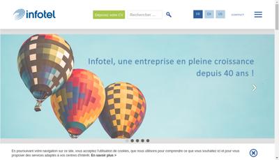 Capture d'écran du site de Infotel Business Consulting