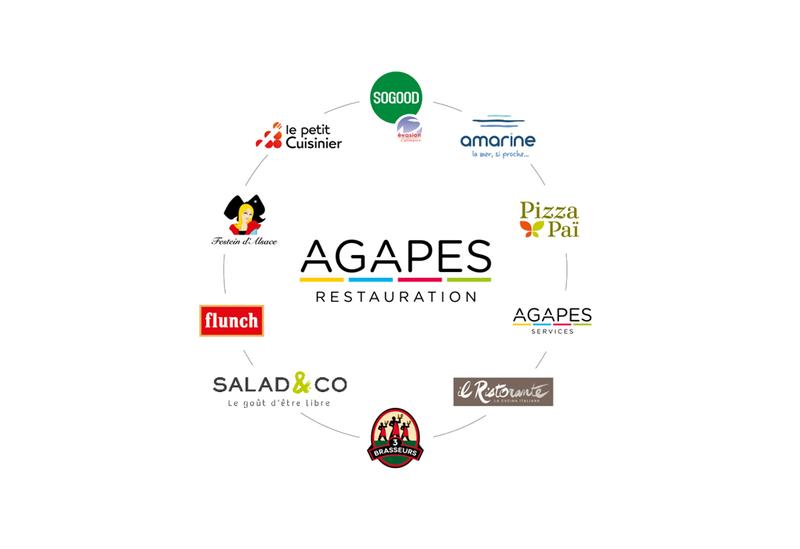 Capture d'écran du site de Agapes Services