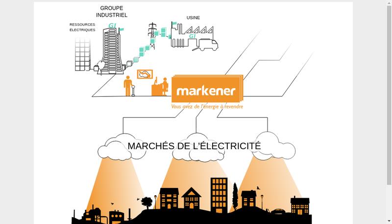 Capture d'écran du site de Markener